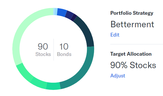Robo-Advisor Betterment Allocation