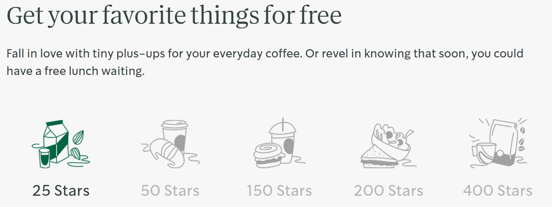 Free Starbucks Items